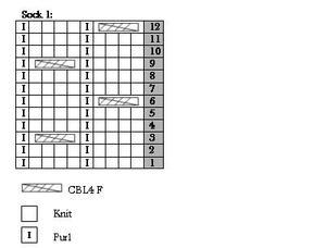 Sock_chart_1_1