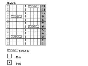 Sock_chart_2